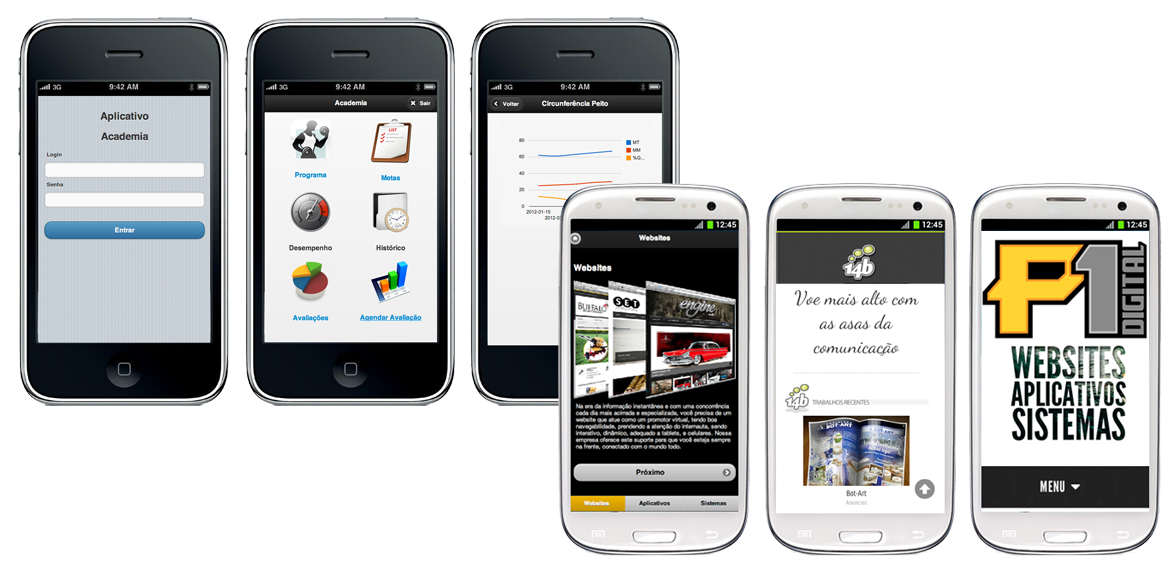 Aplicativos, Mobile, Smartphones, Android, iPhone, jQuery Mobile
